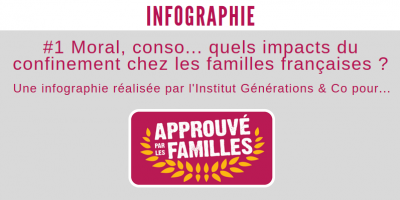 infographie Familles vs COVID #1