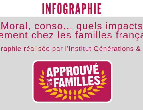 Infographie : les familles françaises face à la crise du Covid-19, 1er volet