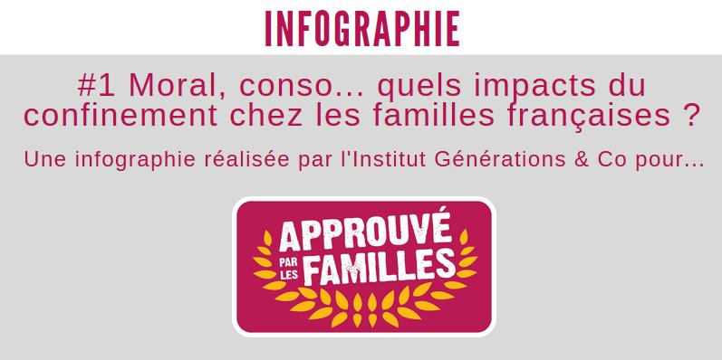 infographie Familles vs COVID #1