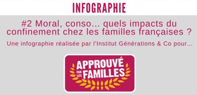Infographie APLF COVID Volet 2