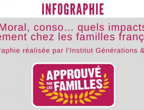 Infographie : les familles françaises face à la crise du Covid-19, 2e volet